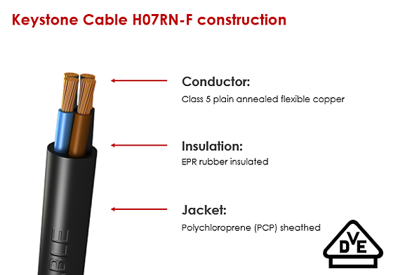 Neoprene Cable Construction