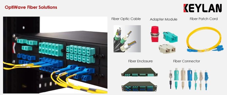 Optiwave Fiber Solutions-3