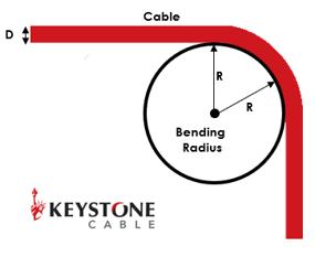 bending radius image