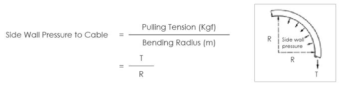 side wall pressure-1